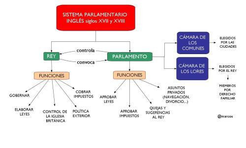 parlamento-ingles-0_1
