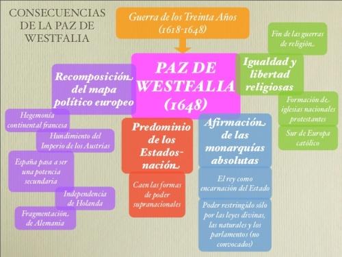 la-espaa-del-siglo-xvii-28-728
